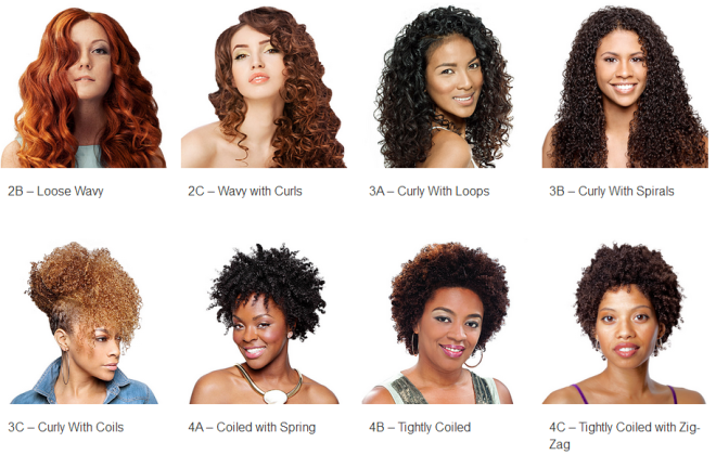 mari yane, afrohår, krulligt hår, naturligt , hår, obehandlat, krympning, shrinkage, natural, frisör, stockholm , scandinavia,